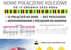 Na zdjęciu plakat Łodzkiej kolei Aglomeracyjnej informujący o nowym połączeniu na trasie Łódź-Drzewica. Na plakacie foto lokomotywy ŁKA i stosowne informacje i ikonografiki o połączeniu